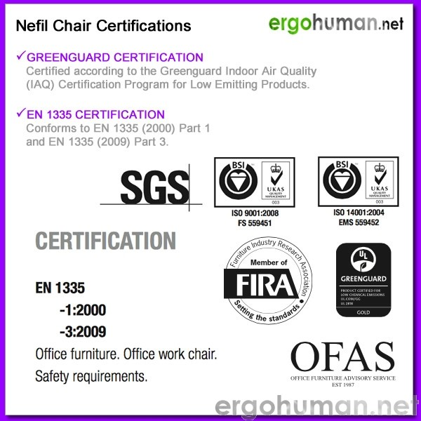 Nefil Office Chair Certifications